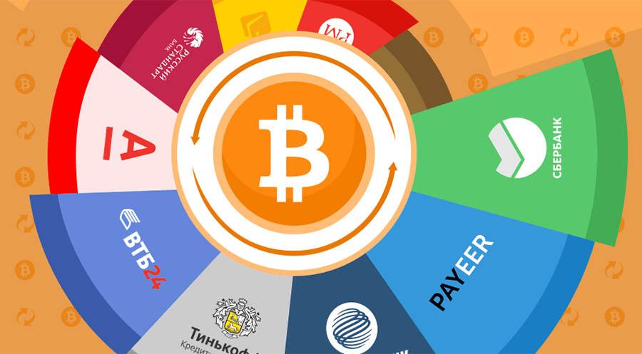 Как выбрать обменник для криптовалюты биткоин?