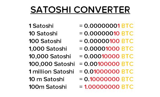 Сколько сатоши будет 1 биткоин самая простая стратегия форекс для новичков